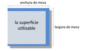 mesa-del-la-guillotina-superficie-utilizable